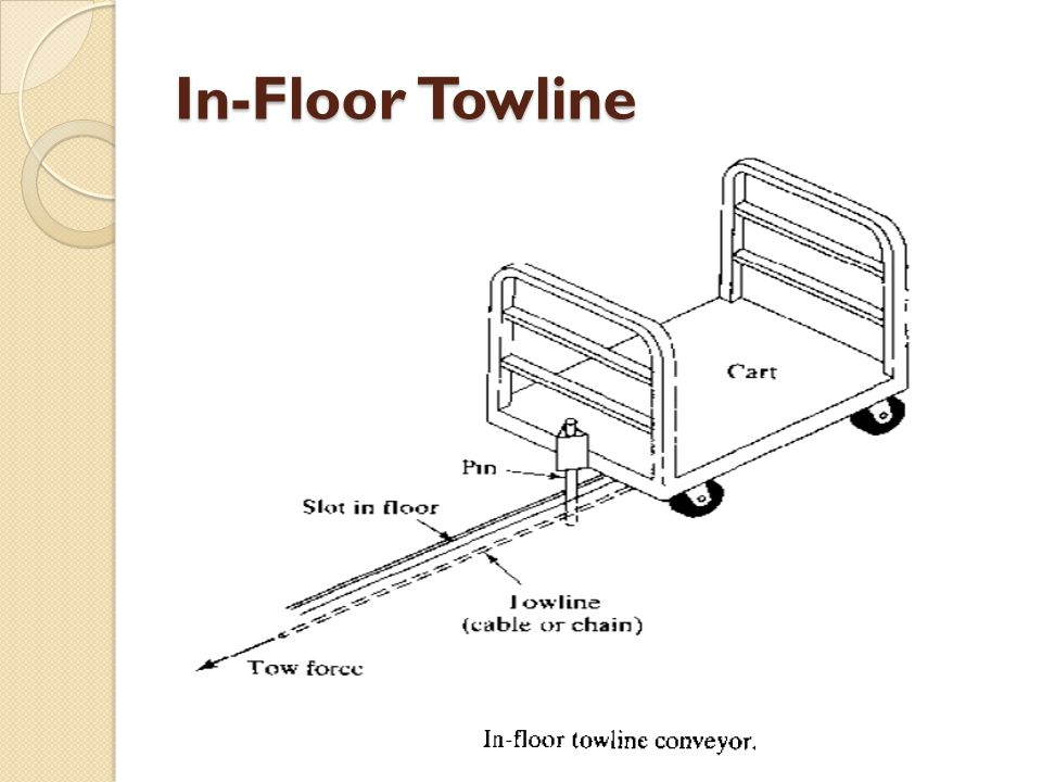 In-Floor Towline