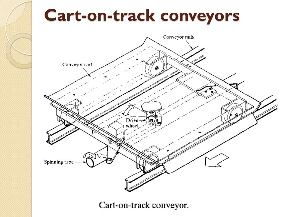 Cart-on-track conveyors