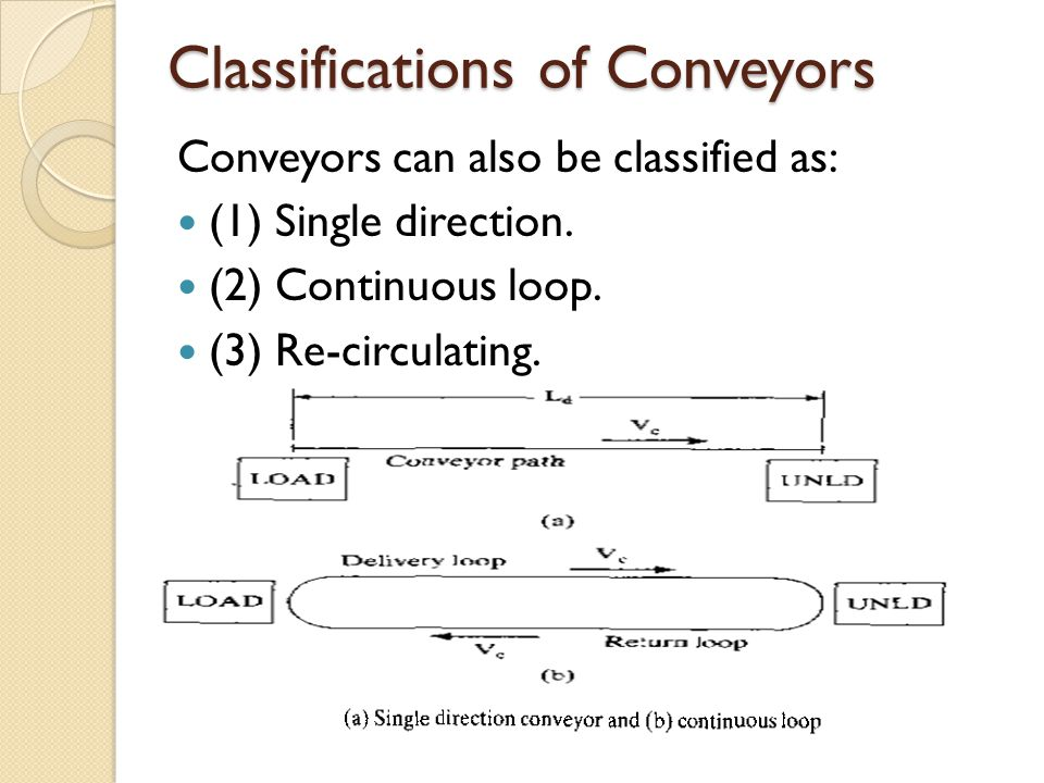 Classifications of Conveyors