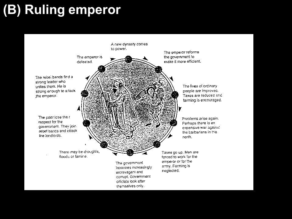 (B) Ruling emperor
