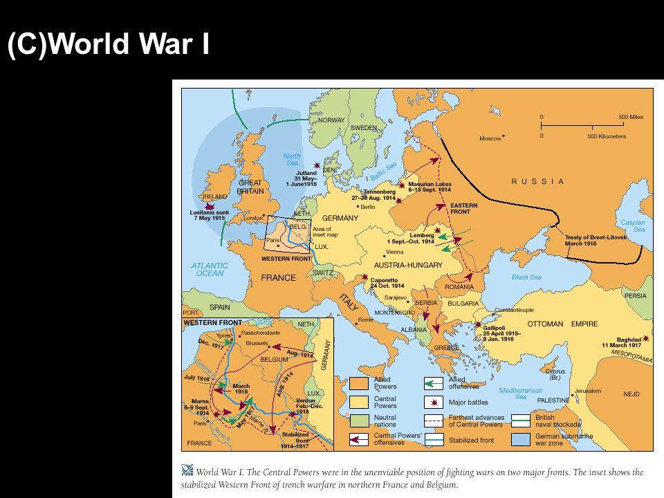 (C)World War I