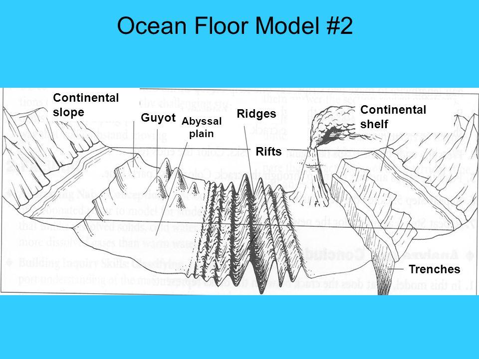 Ocean floor brainpop underwater world ocean floor ppt for Ocean floor zones diagram