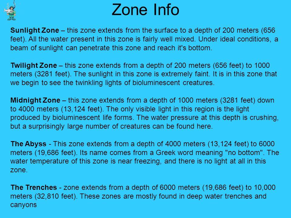 Zone Info