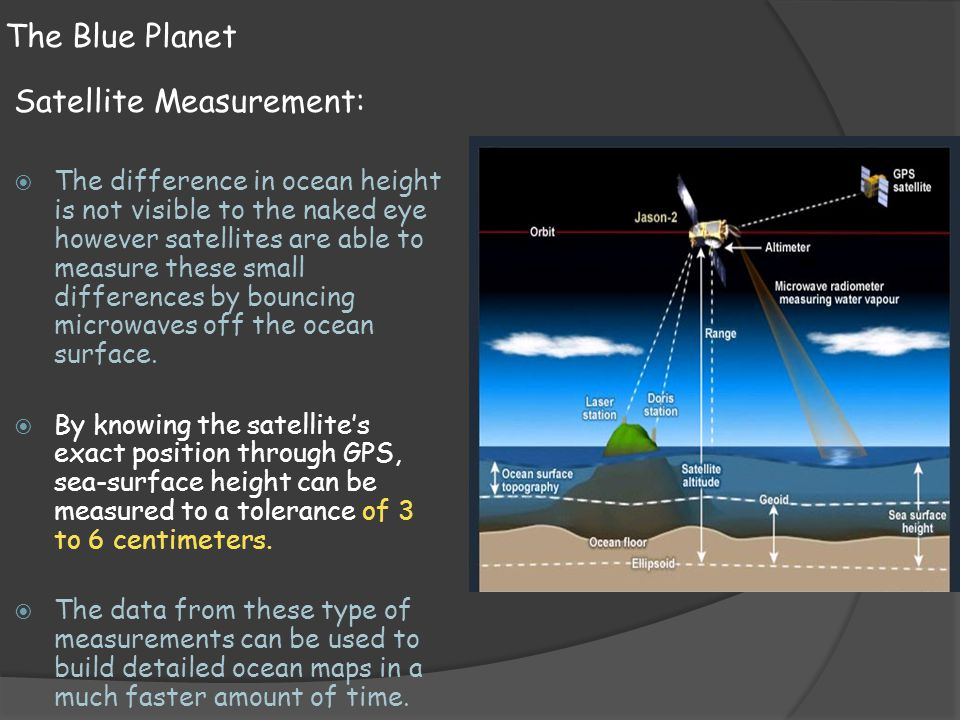 Satellite Measurement: