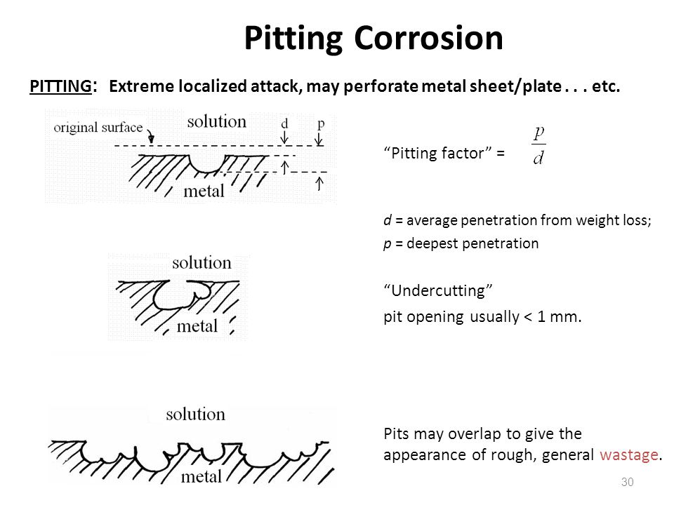 Pitting Corrosion PITTING: Extreme localized attack, may perforate metal sheet/plate . . . etc. Pitting factor =