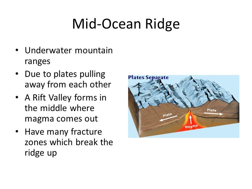 Mid-Ocean Ridge Underwater mountain ranges