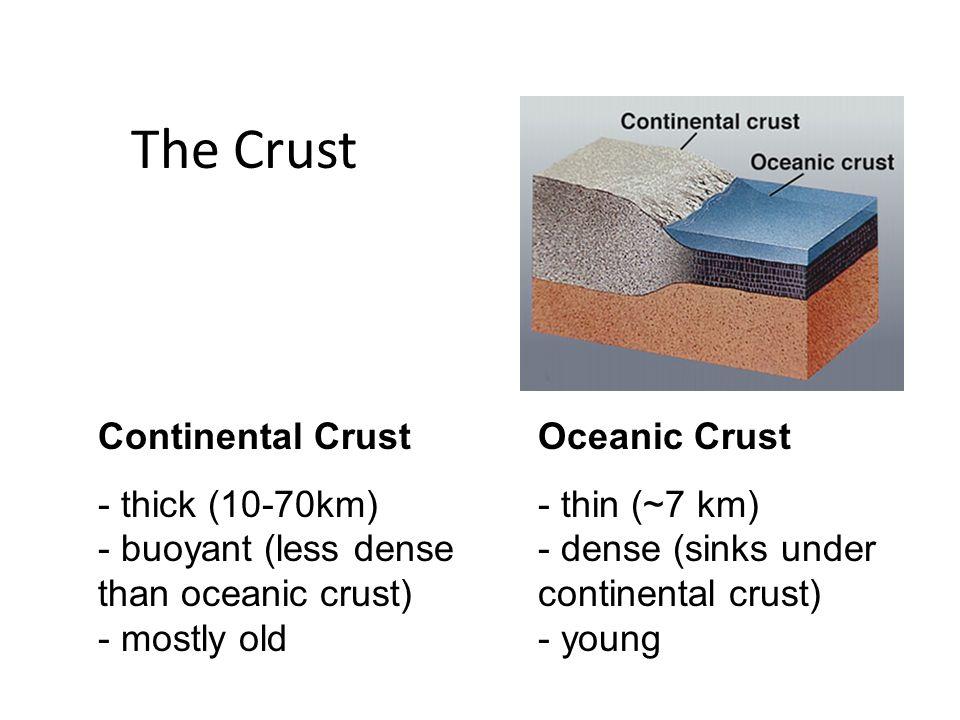 The Crust Continental Crust