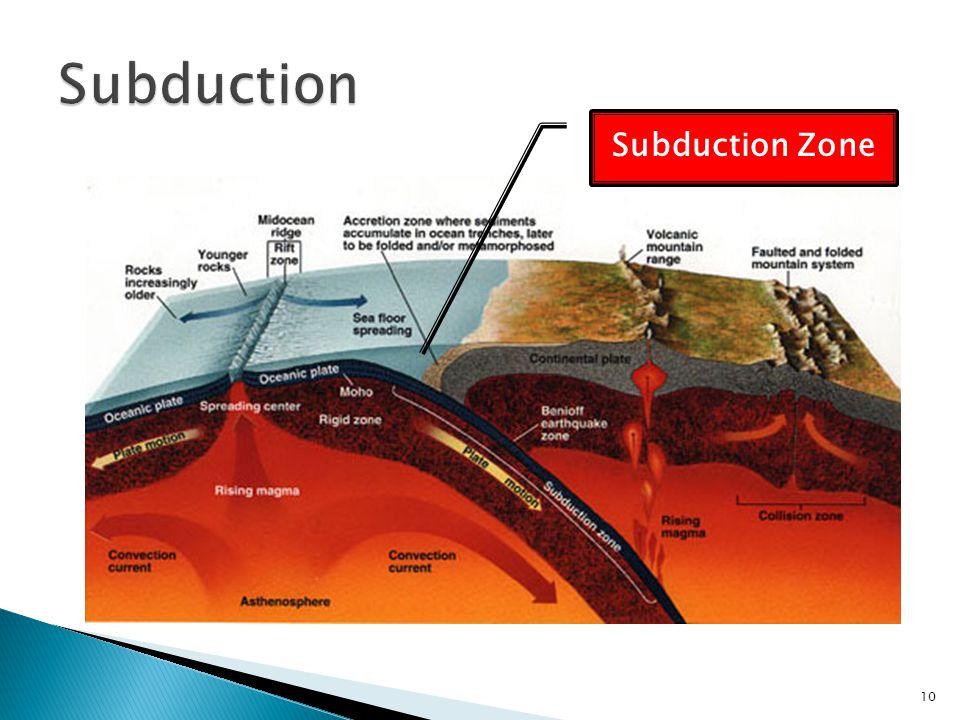 Subduction Subduction Zone