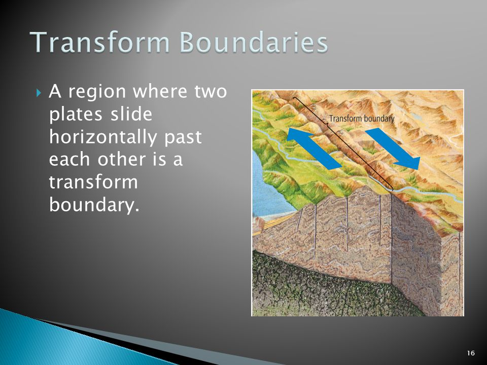 Transform Boundaries A region where two plates slide horizontally past each other is a transform boundary.
