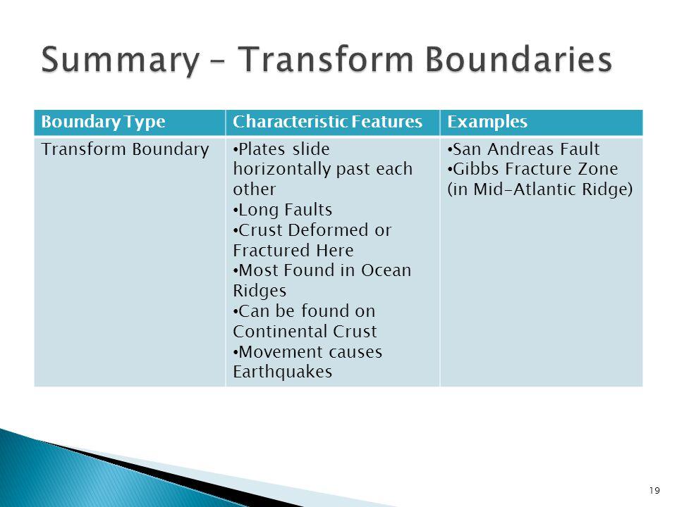 Summary – Transform Boundaries