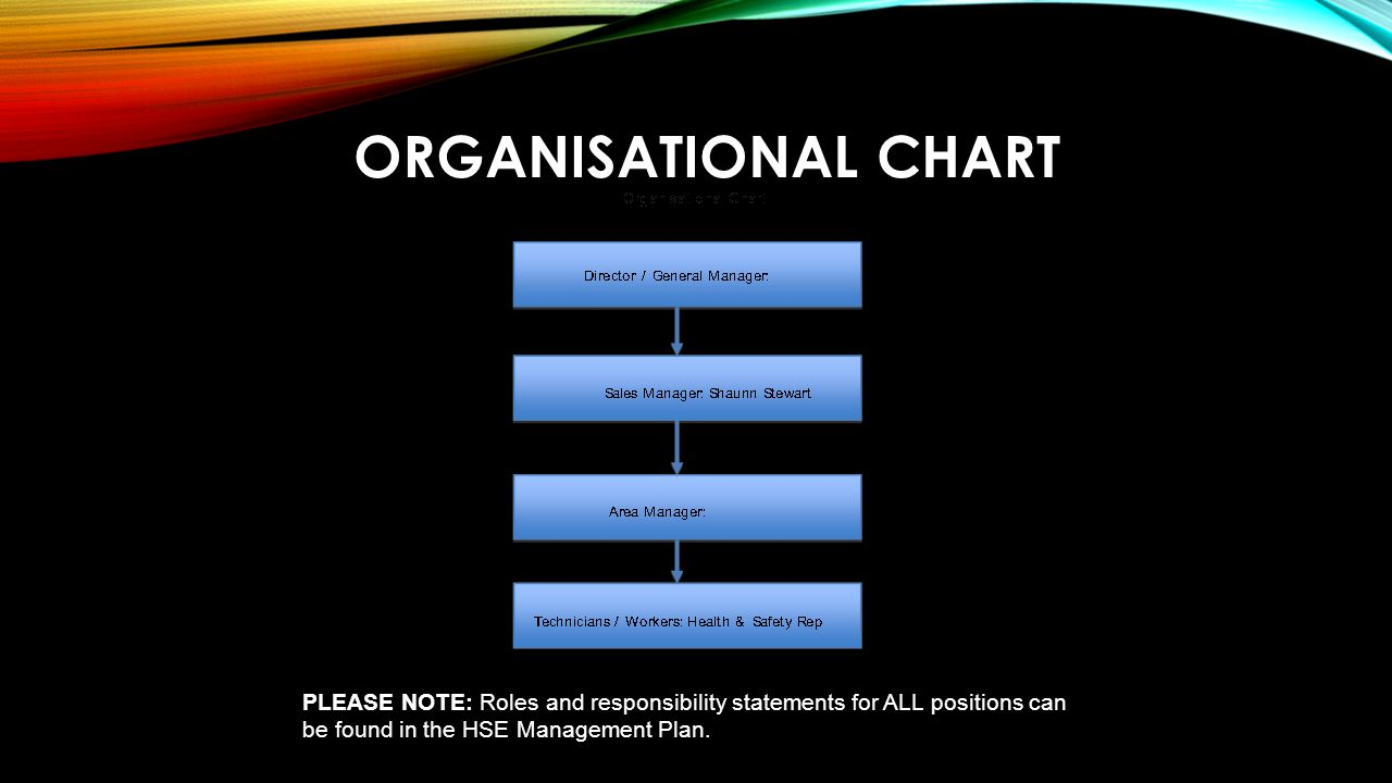 Organisational Chart PLEASE NOTE: Roles and responsibility statements for ALL positions can be found in the HSE Management Plan.