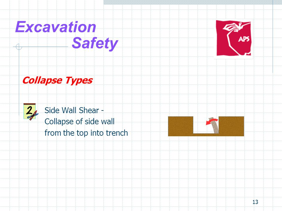 Excavation Safety Collapse Types Side Wall Shear -