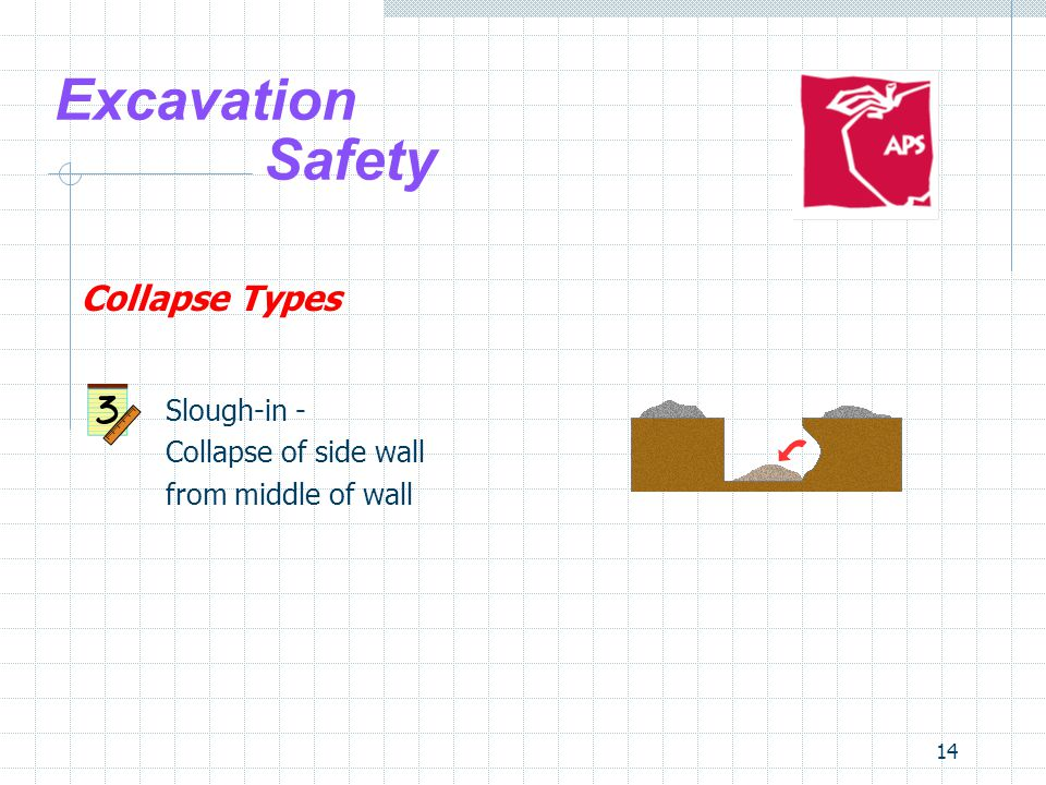 Excavation Safety Collapse Types Slough-in - from middle of wall