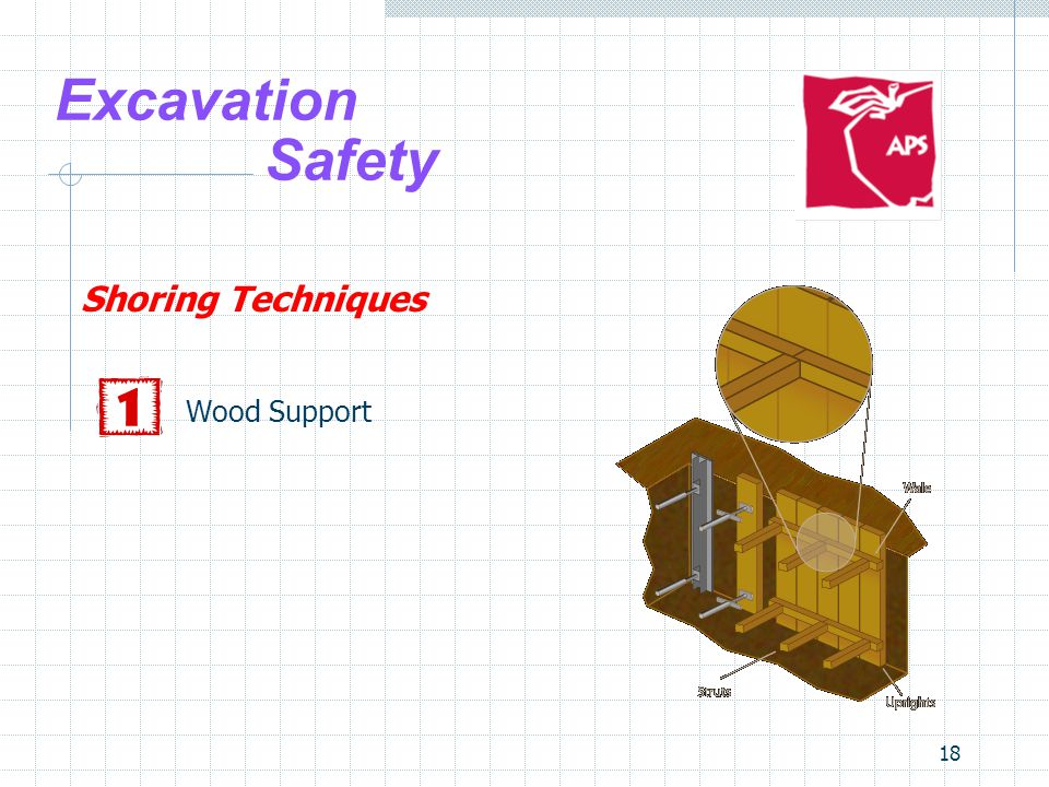 Excavation Safety Shoring Techniques Wood Support Site Safety Teams