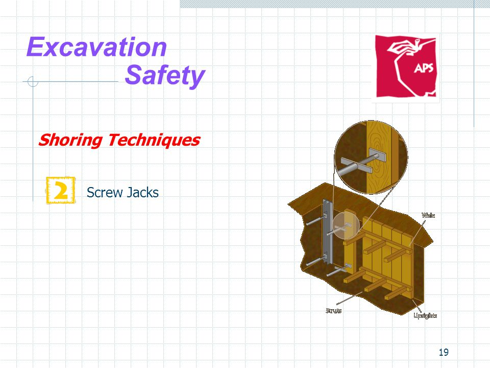 Excavation Safety Shoring Techniques Screw Jacks Site Safety Teams