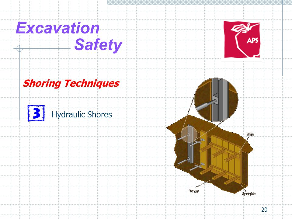 Excavation Safety Shoring Techniques Hydraulic Shores