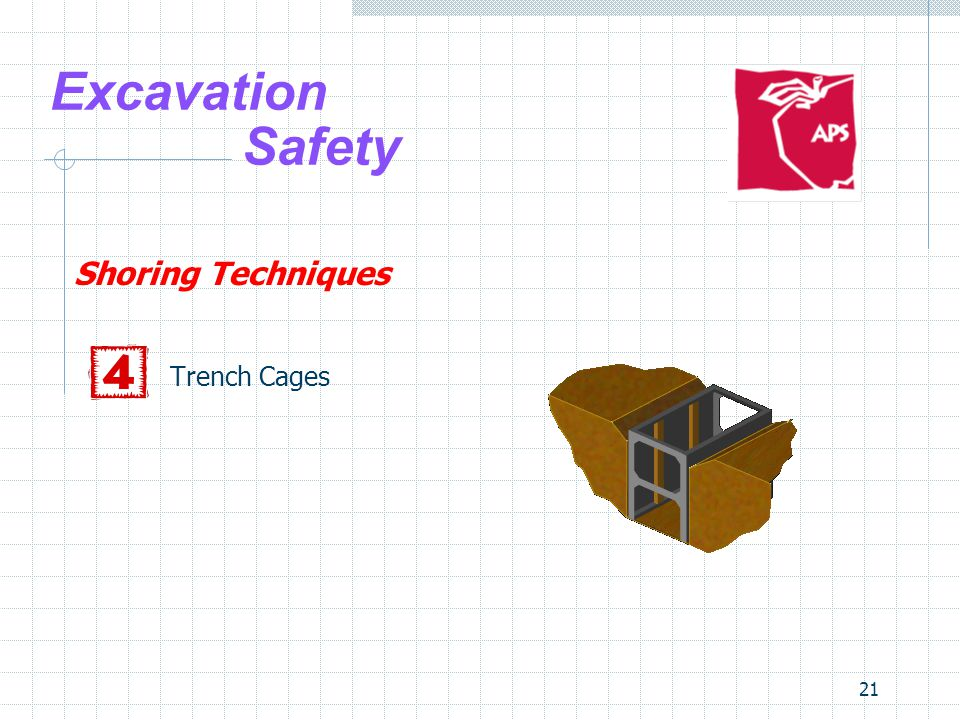 Excavation Safety Shoring Techniques Trench Cages Site Safety Teams