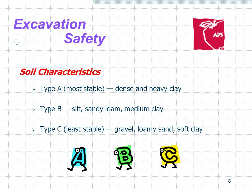 Excavation Safety Soil Characteristics