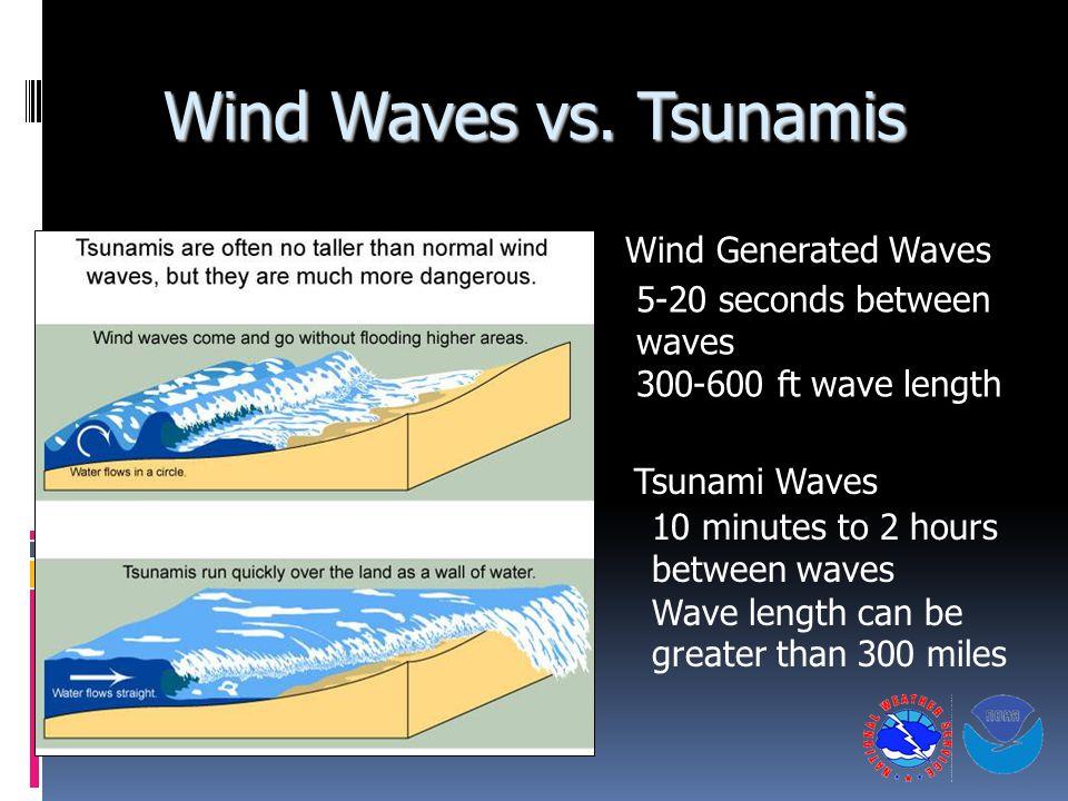 Wind Waves vs. Tsunamis Wind Generated Waves