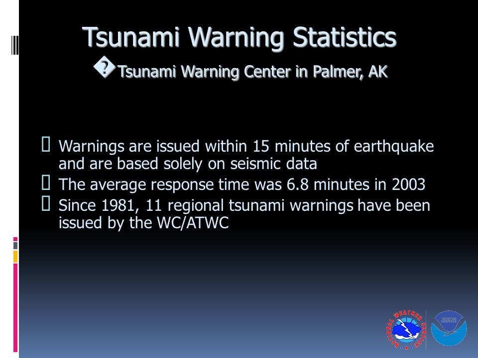 Tsunami Warning Statistics �Tsunami Warning Center in Palmer, AK