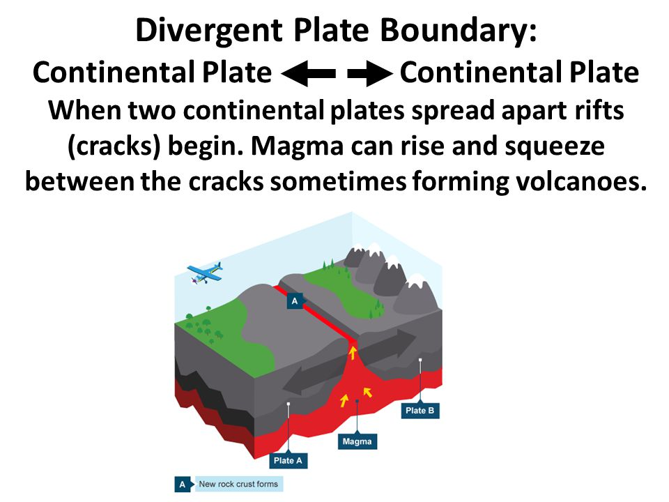 Divergent Plate Boundary: Continental Plate Continental Plate