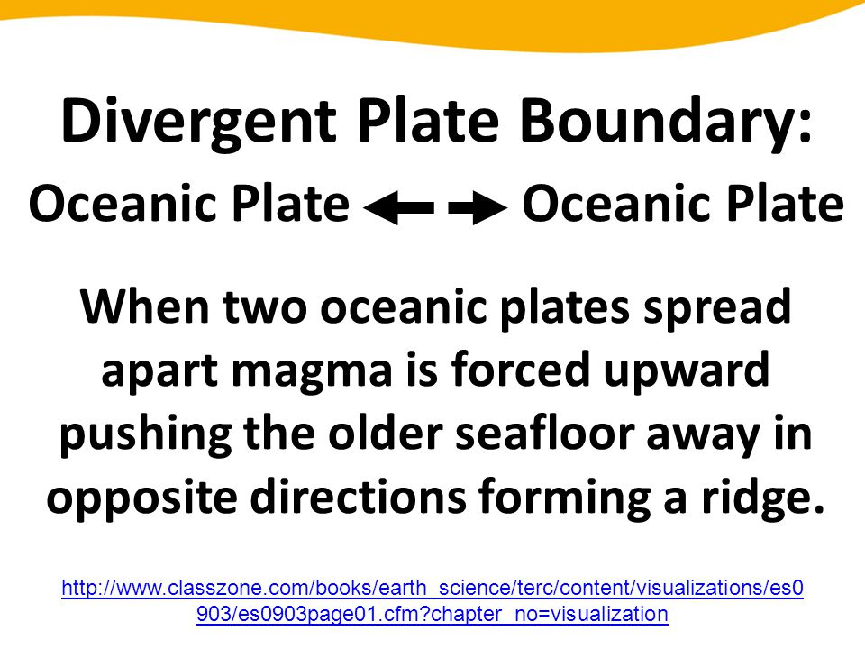 Divergent Plate Boundary: Oceanic Plate Oceanic Plate