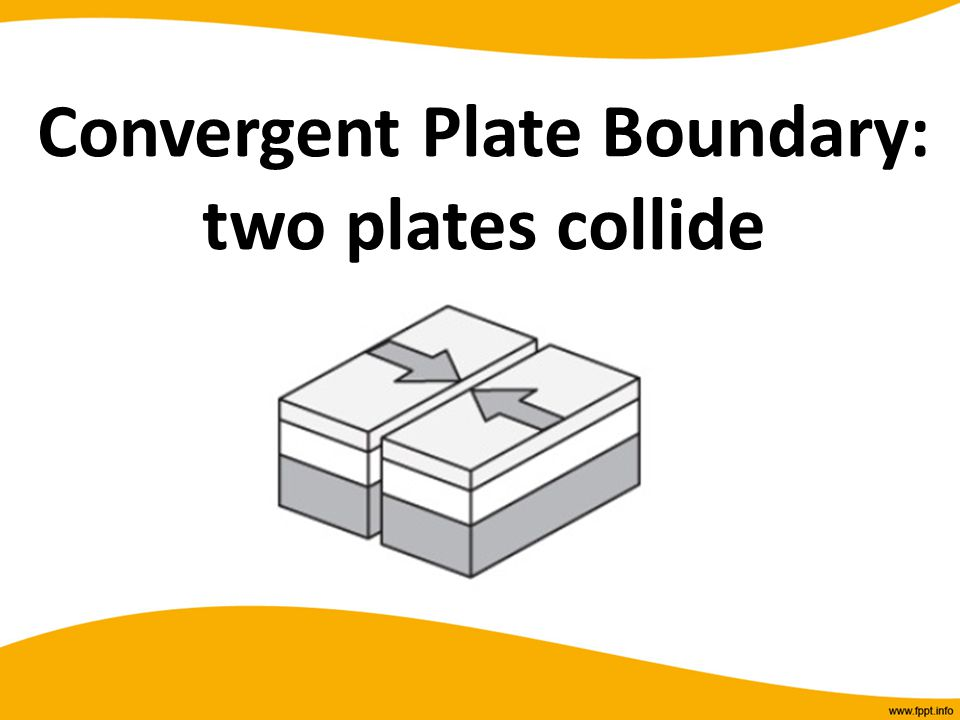 Convergent Plate Boundary: two plates collide