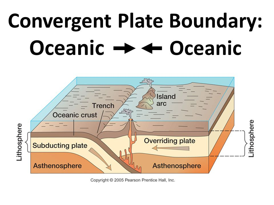 Convergent Plate Boundary: Oceanic Oceanic