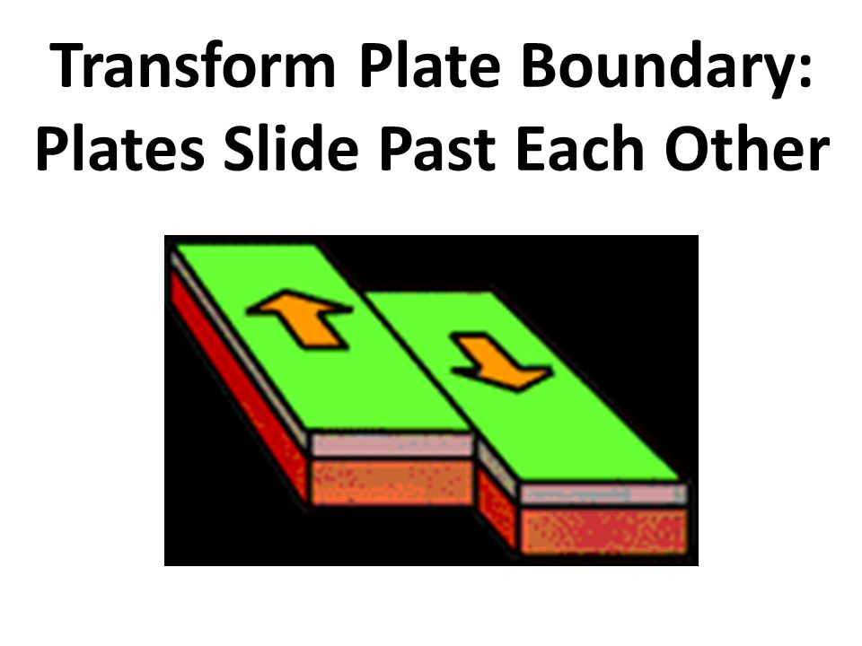 Transform Plate Boundary: Plates Slide Past Each Other