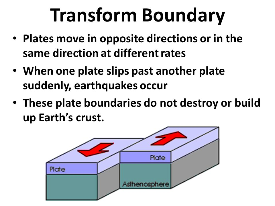 Transform Boundary Plates move in opposite directions or in the same direction at different rates.