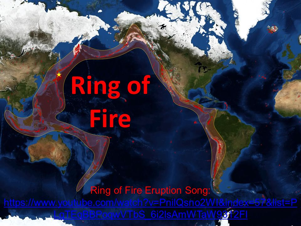 Ring of Fire Eruption Song:
