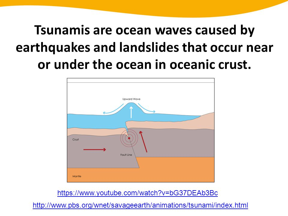 Tsunamis are ocean waves caused by earthquakes and landslides that occur near or under the ocean in oceanic crust.