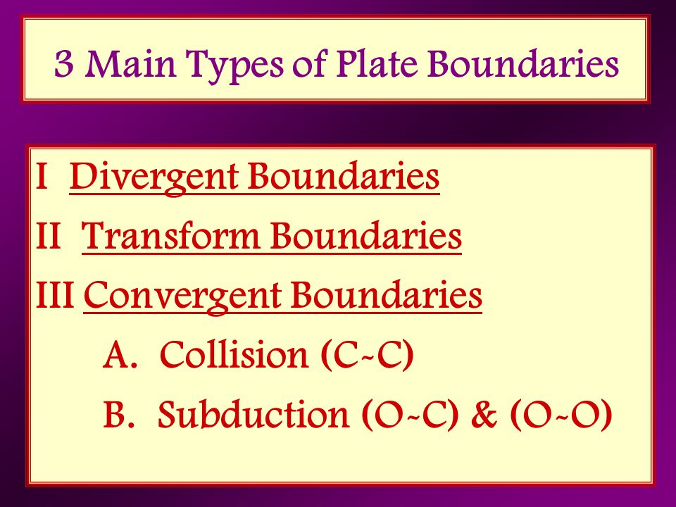 3 Main Types of Plate Boundaries