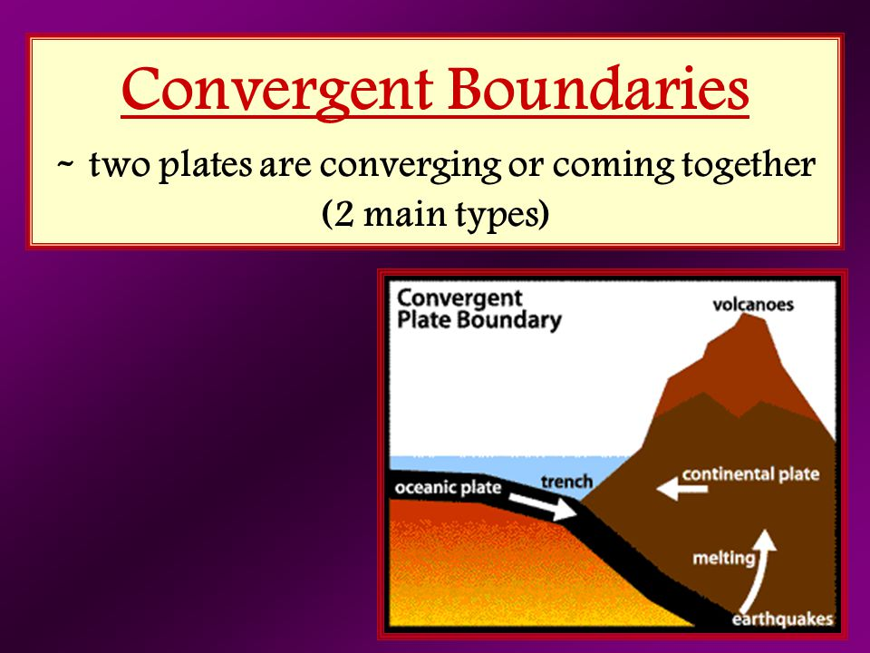 Convergent Boundaries - two plates are converging or coming together (2 main types)