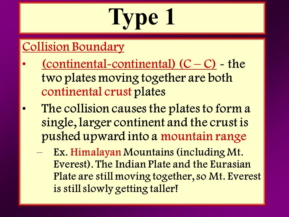 Type 1 Collision Boundary