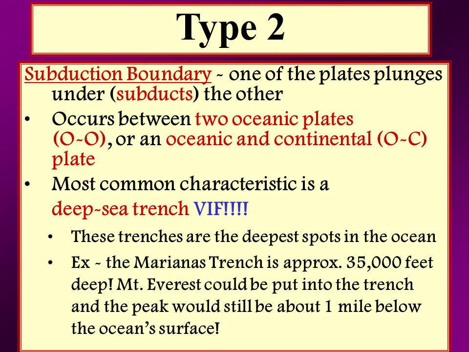 Type 2 Subduction Boundary - one of the plates plunges under (subducts) the other.