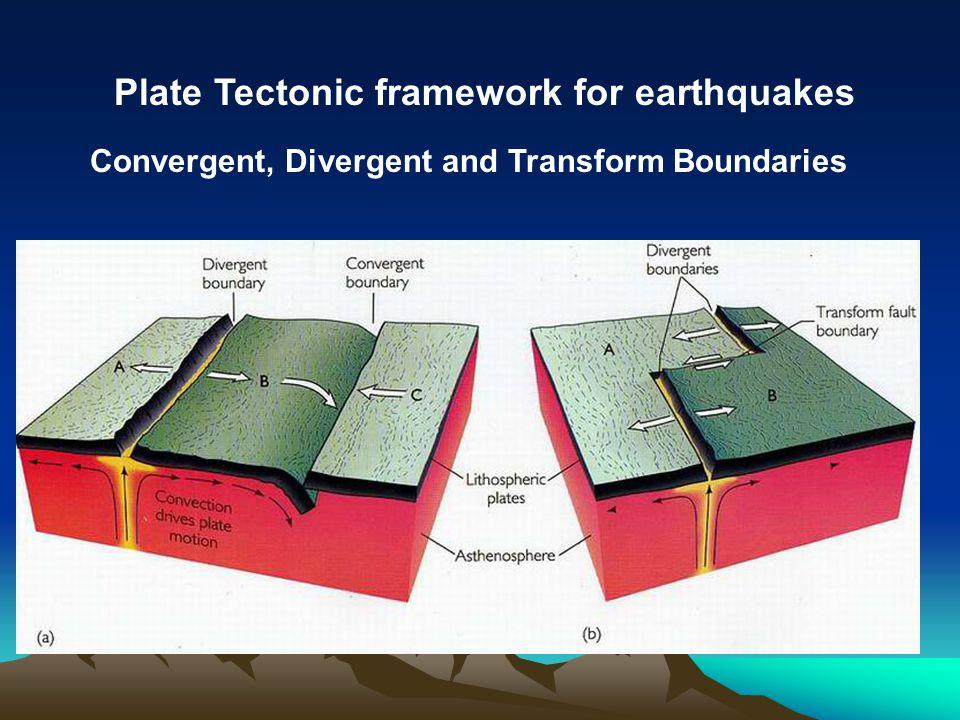 Plate Tectonic framework for earthquakes