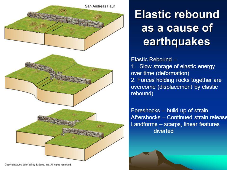 Elastic rebound as a cause of earthquakes