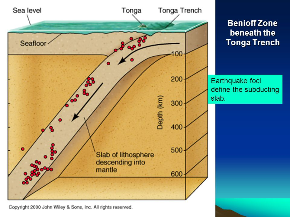 Benioff Zone beneath the Tonga Trench