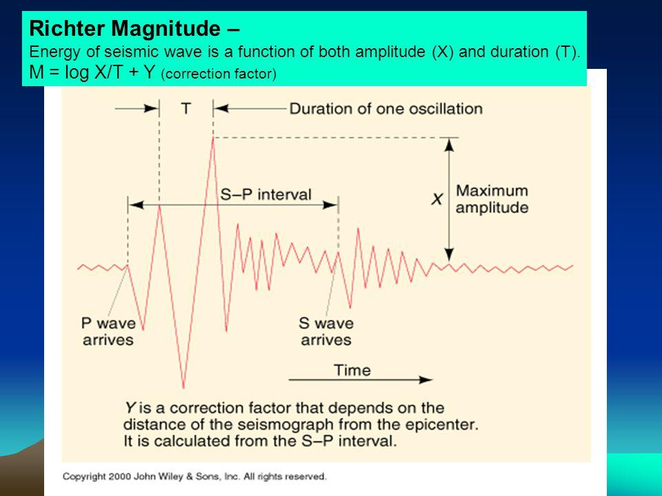 Richter Magnitude – M = log X/T + Y (correction factor)