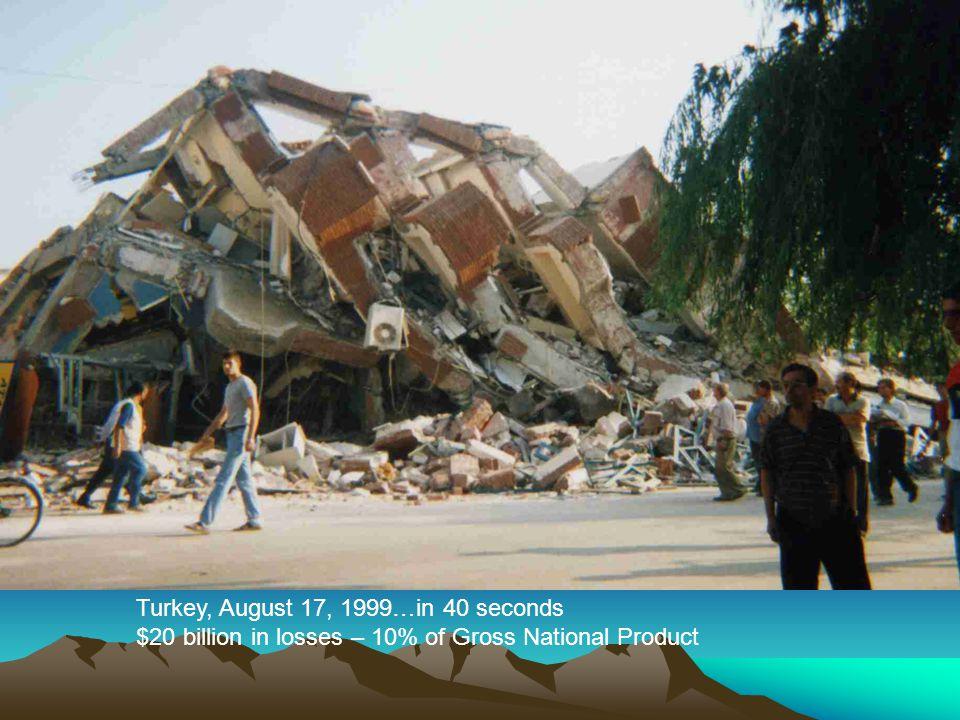 Turkey, August 17, 1999…in 40 seconds