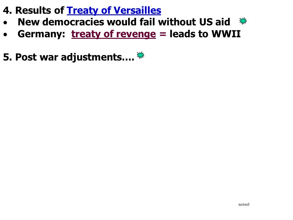 4. Results of Treaty of Versailles