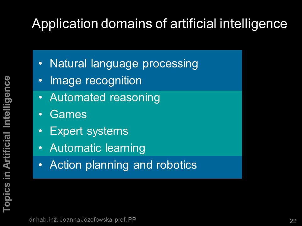 Application domains of artificial intelligence