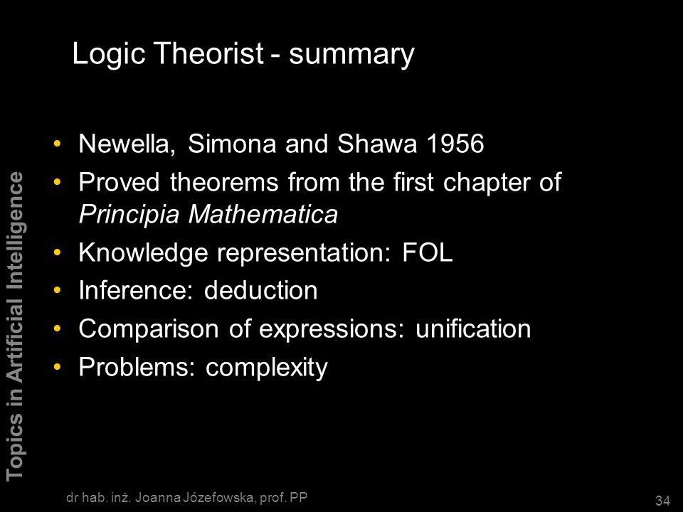 Logic Theorist - summary