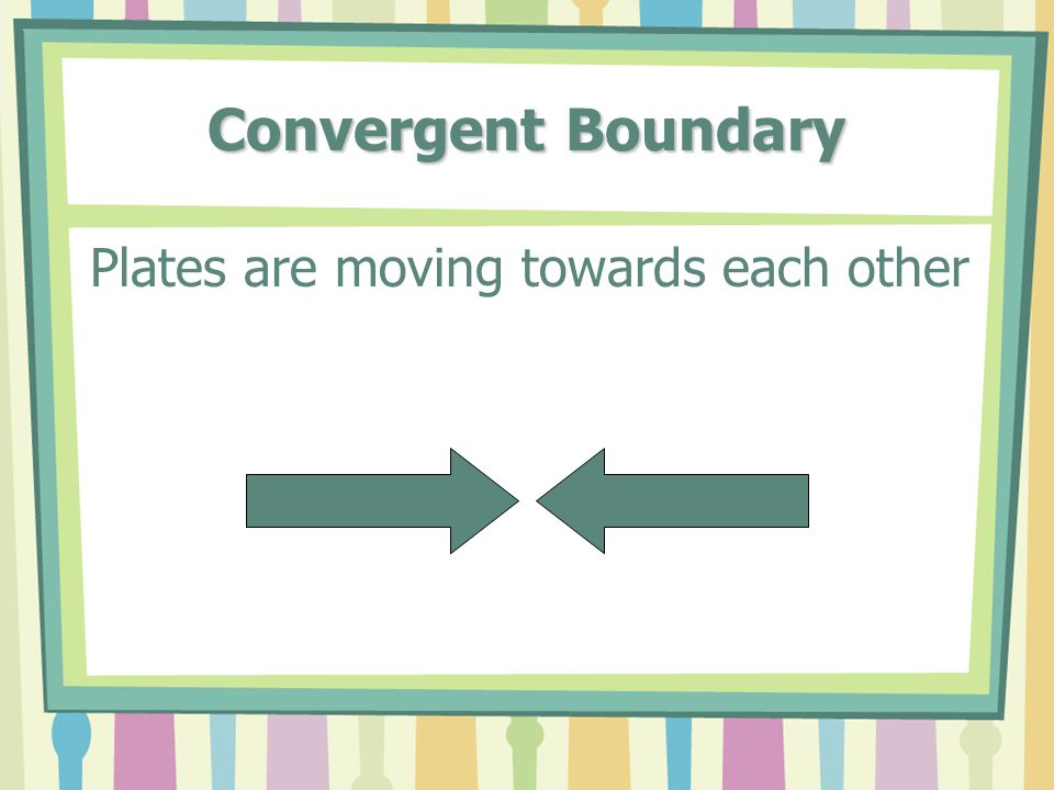 Convergent Boundary Plates are moving towards each other