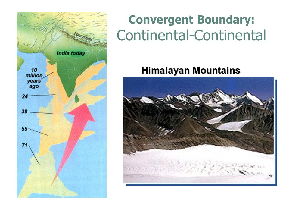 Convergent Boundary: Continental-Continental