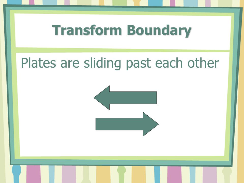 Transform Boundary Plates are sliding past each other