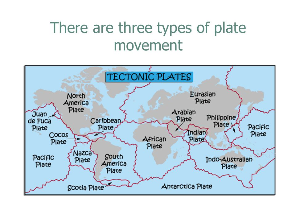 There are three types of plate movement
