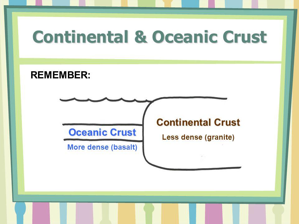 Continental & Oceanic Crust