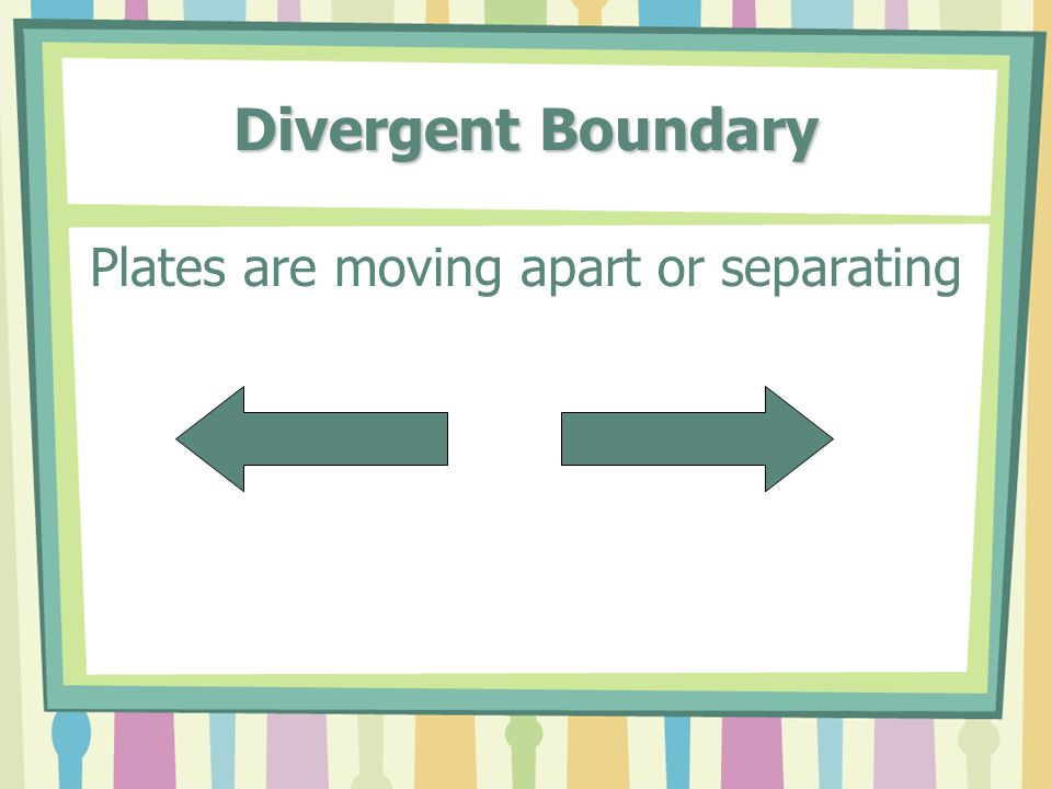 Divergent Boundary Plates are moving apart or separating